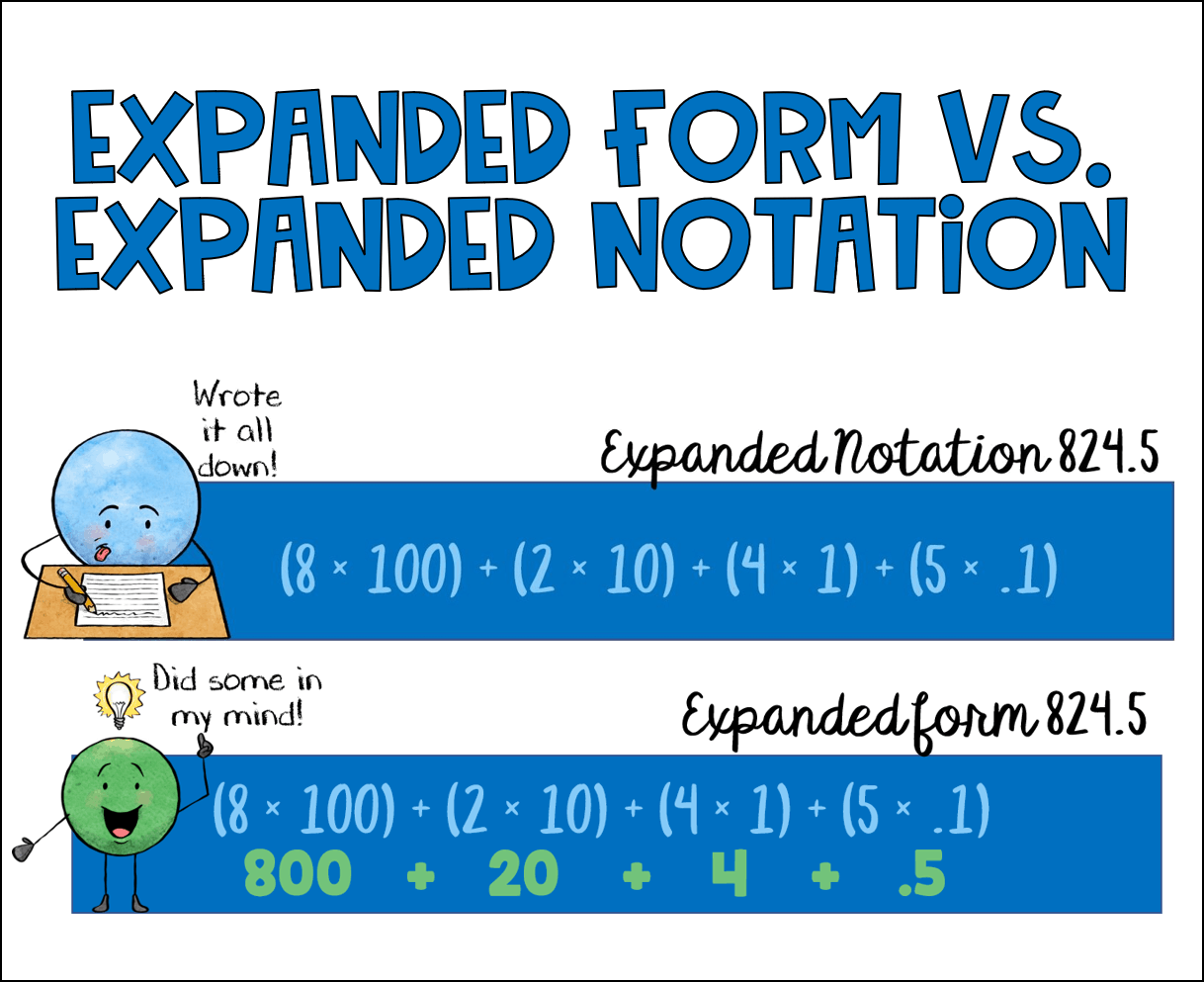 expanded form notation  Expanded Notation vs. Expanded Form • Cassi Noack