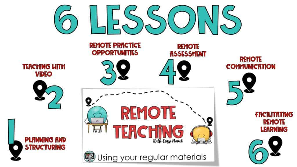 Free Remote Learning Workshop Using Your Regular Resources Cassi Noack